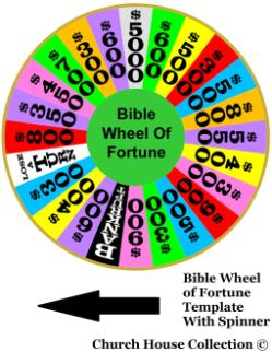 Bible Wheel Of Fortune Template