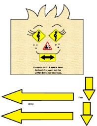 God Road Sign  Toilet Paper Roll Craft