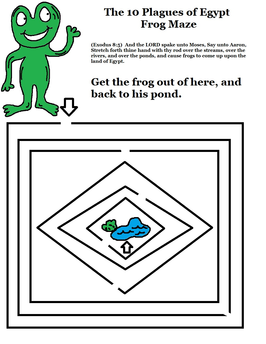 The 10 Plagues Of Egypt Frog Lesson
