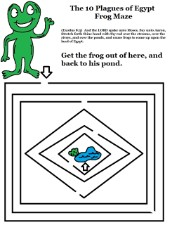 The 10 Plagues of Egypt Frog Maze