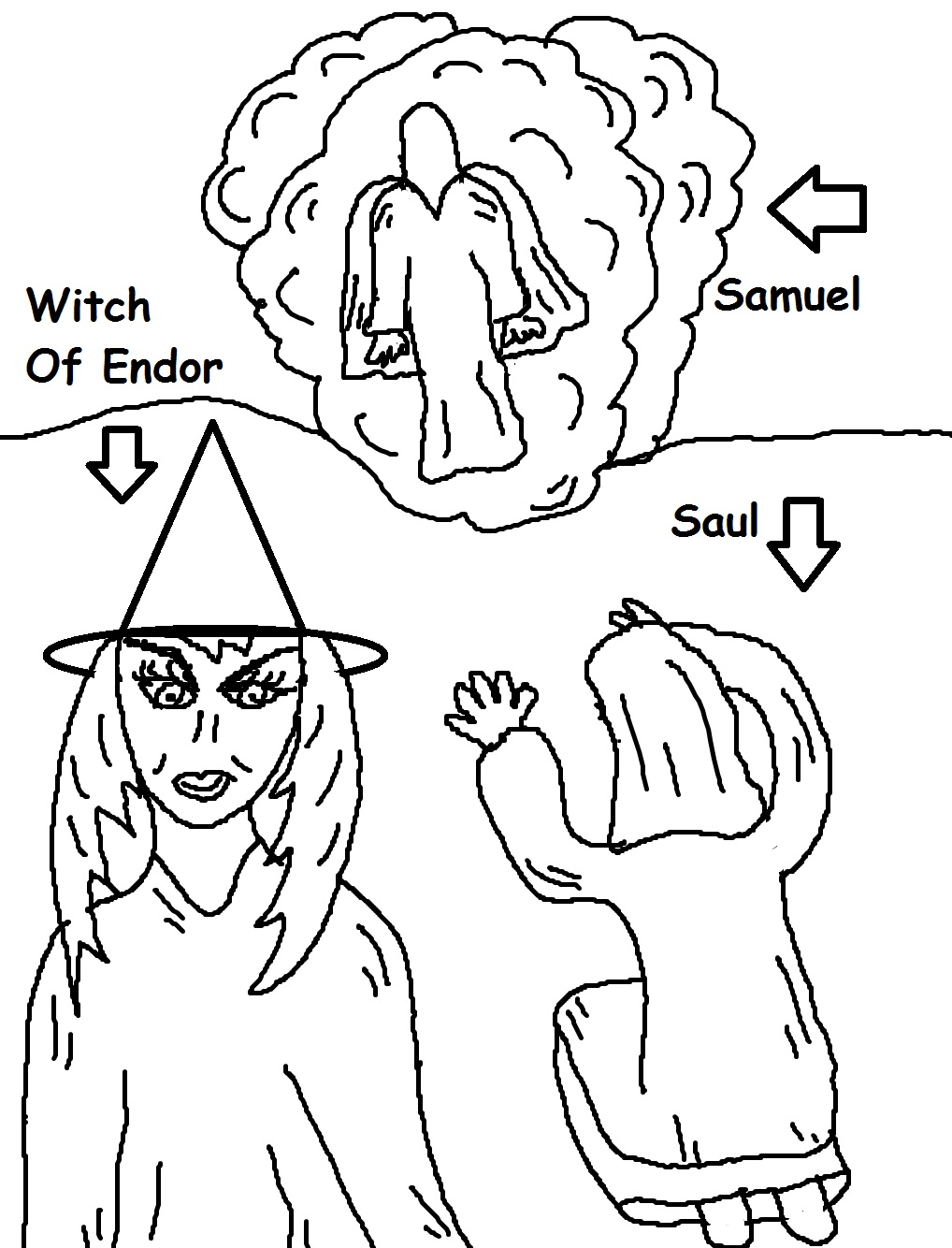 Saul And The Witch Of Endor Sunday School Lesson