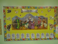 Bible Bulletin Board Ideas