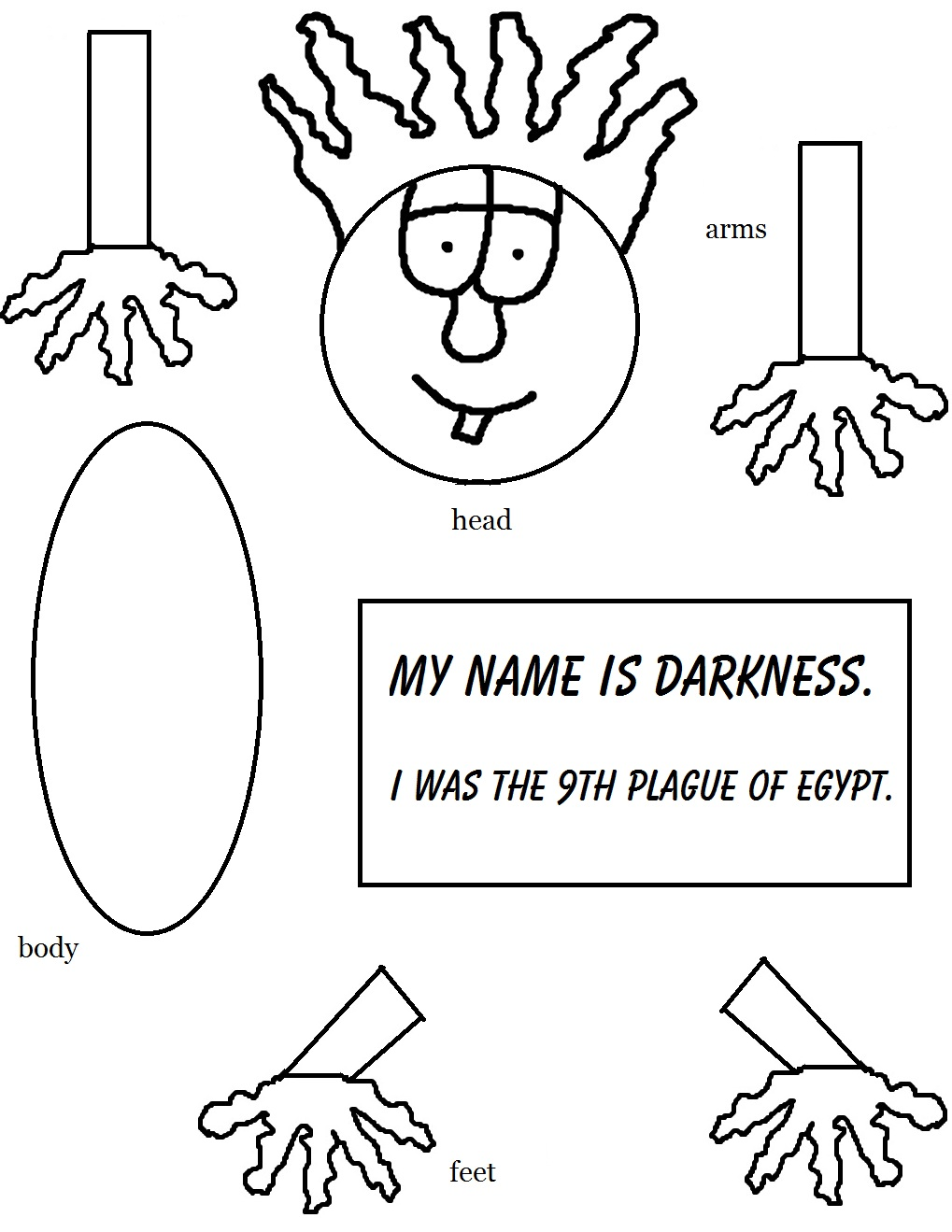 the 10 plagues of egypt darkness lesson